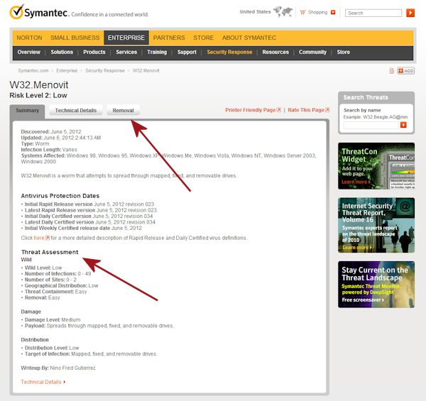 Symantec Threat Page